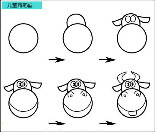 儿童简笔画图片:大水牛的画法,画画网