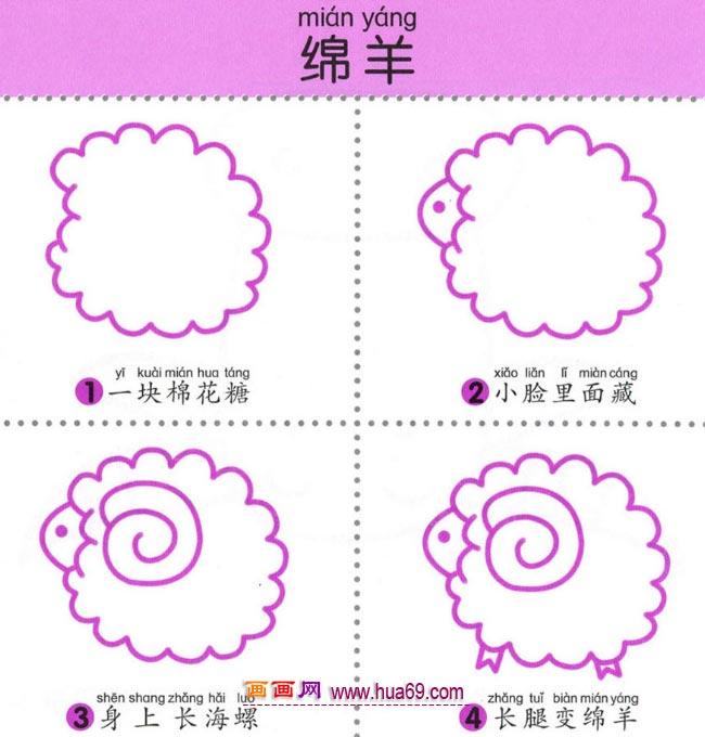 幼儿简笔画:四步画绵羊的图解教程