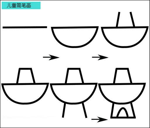 儿童简笔画图片:火锅的画法