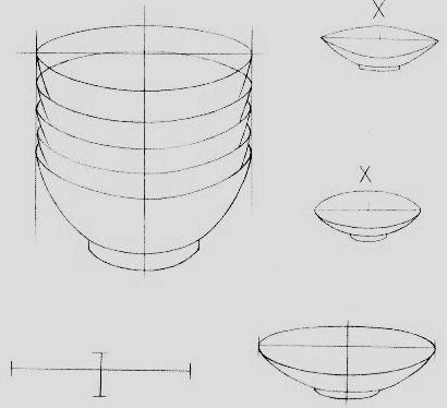 以下是圆柱体和圆锥体的画法:-素描中的圆形规律图片
