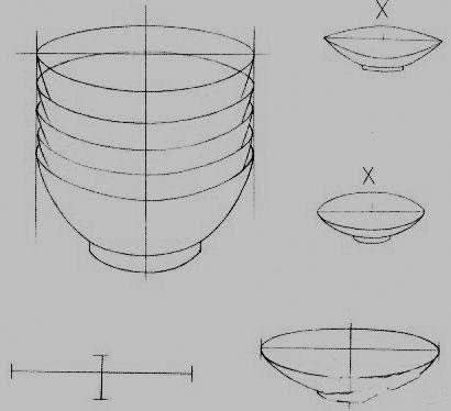 以下是圆柱体和圆锥体的画法:-素描中的圆形视透规律图片