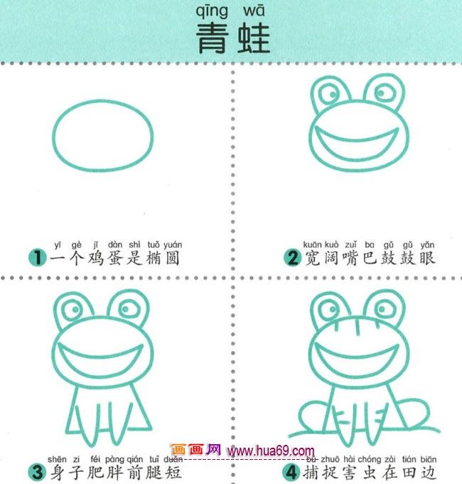 儿童简笔画:四步画大嘴巴青蛙图解教程