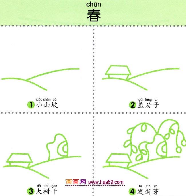 简笔画教程:四步画春天的柳树图解教程